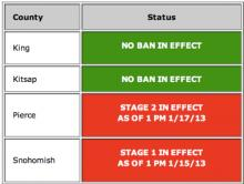 Continuing cold weather and rising air pollution have prompted a Stage 2 burn ban in Pierce County, effective at 1 p.m. on January 17, 2013. A Stage 1 burn ban continues for Snohomish County. These bans are in effect until further notice.